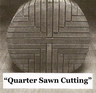 Quarter Sawing Method